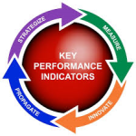 Great CEOs have  identified their Key Performance Indicators and track them relentlessly.